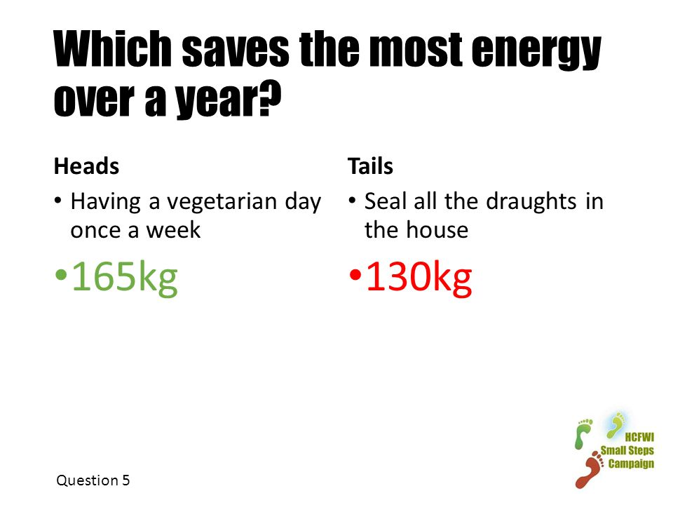 Which saves the most energy over a year.