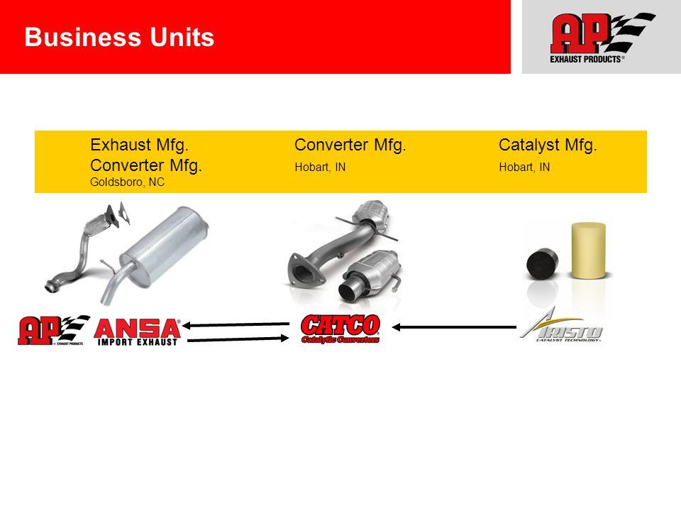 Exhaust Mfg.Converter Mfg. Catalyst Mfg. Converter Mfg. Hobart, INHobart, IN Goldsboro, NC Business Units