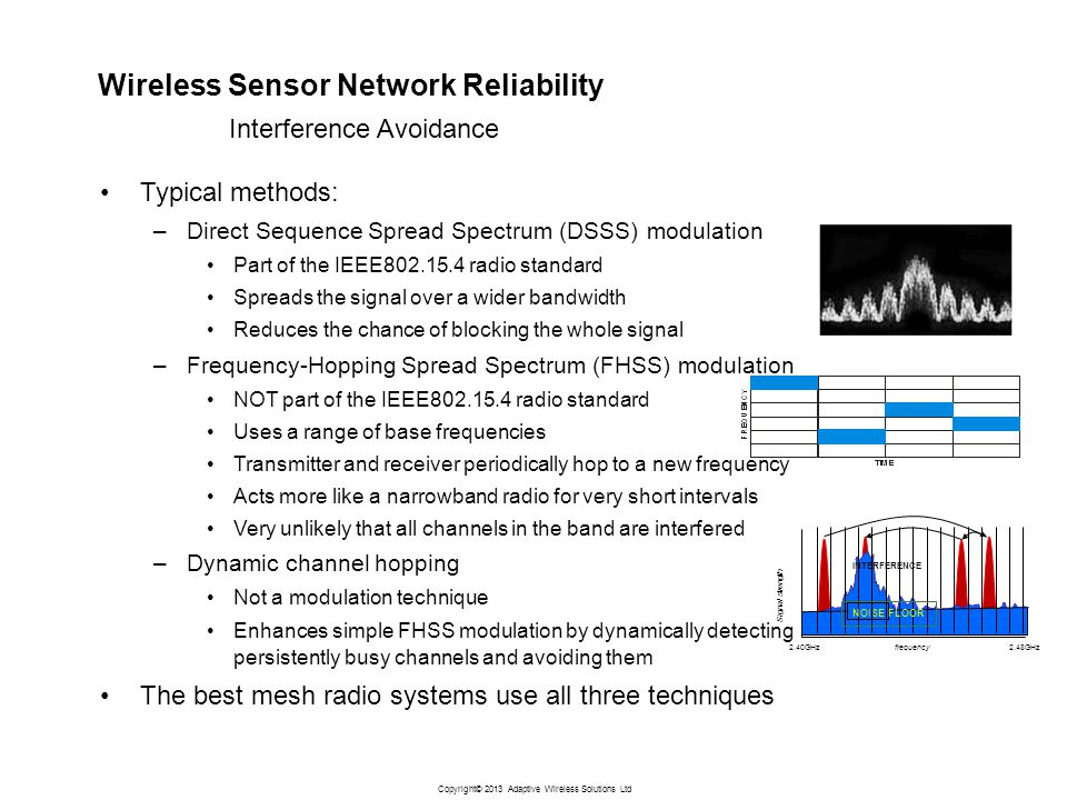 Copyright© 2013 Adaptive Wireless Solutions Ltd Wireless Sensor Network Reliability Interference Avoidance Typical methods: –Direct Sequence Spread Sp