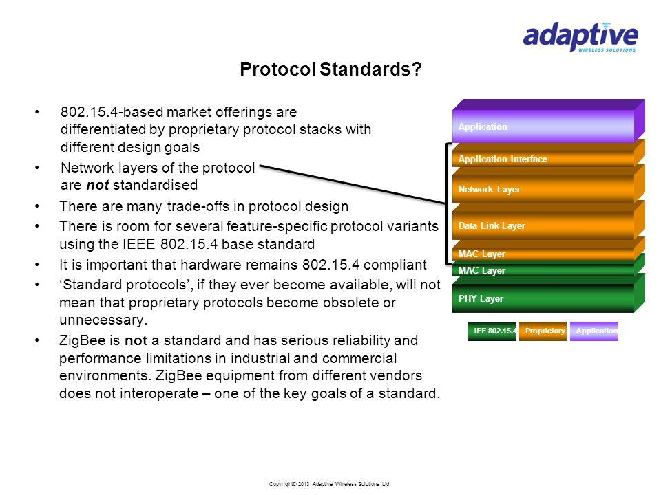 Copyright© 2013 Adaptive Wireless Solutions Ltd Protocol Standards.
