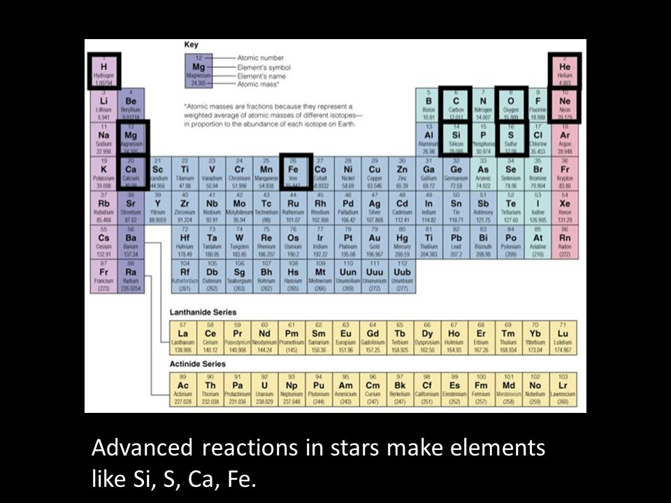 Advanced reactions in stars make elements like Si, S, Ca, Fe. Insert image, PeriodicTable5.jpg