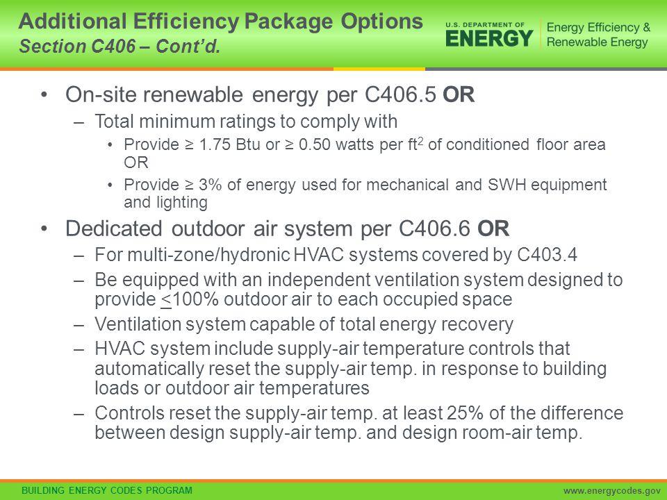 BUILDING ENERGY CODES PROGRAMwww.energycodes.gov Climate Zones - 2015 IECC