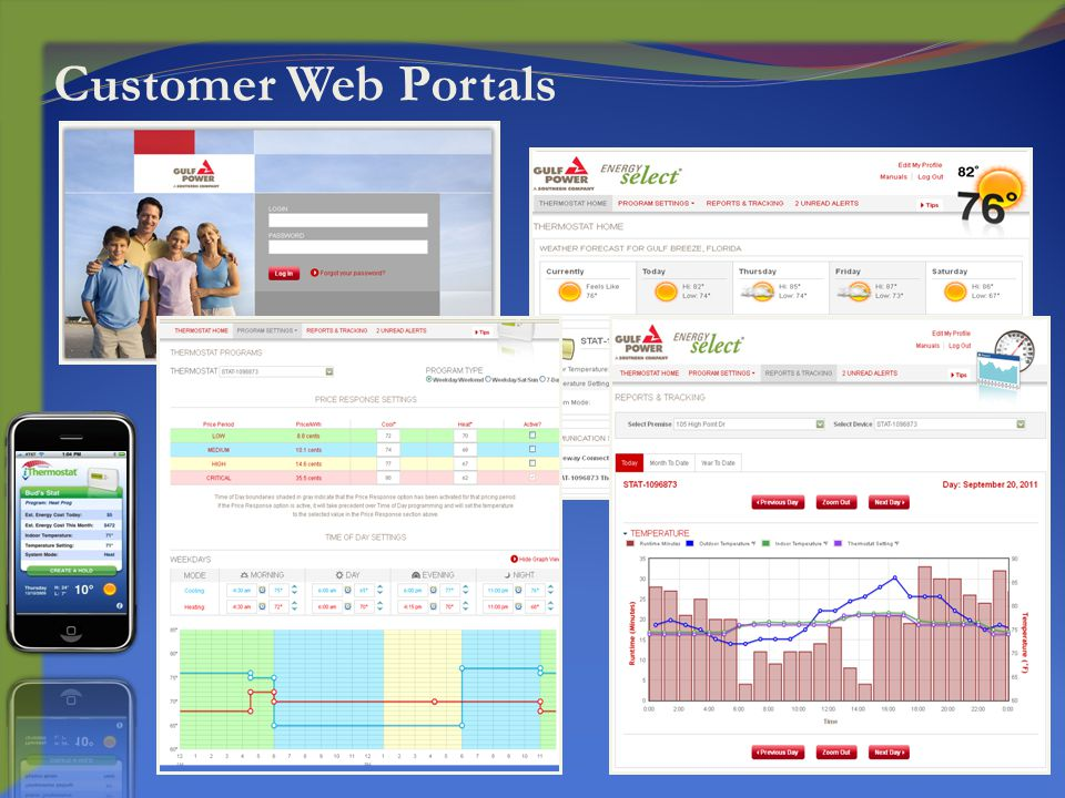 Customer Web Portals