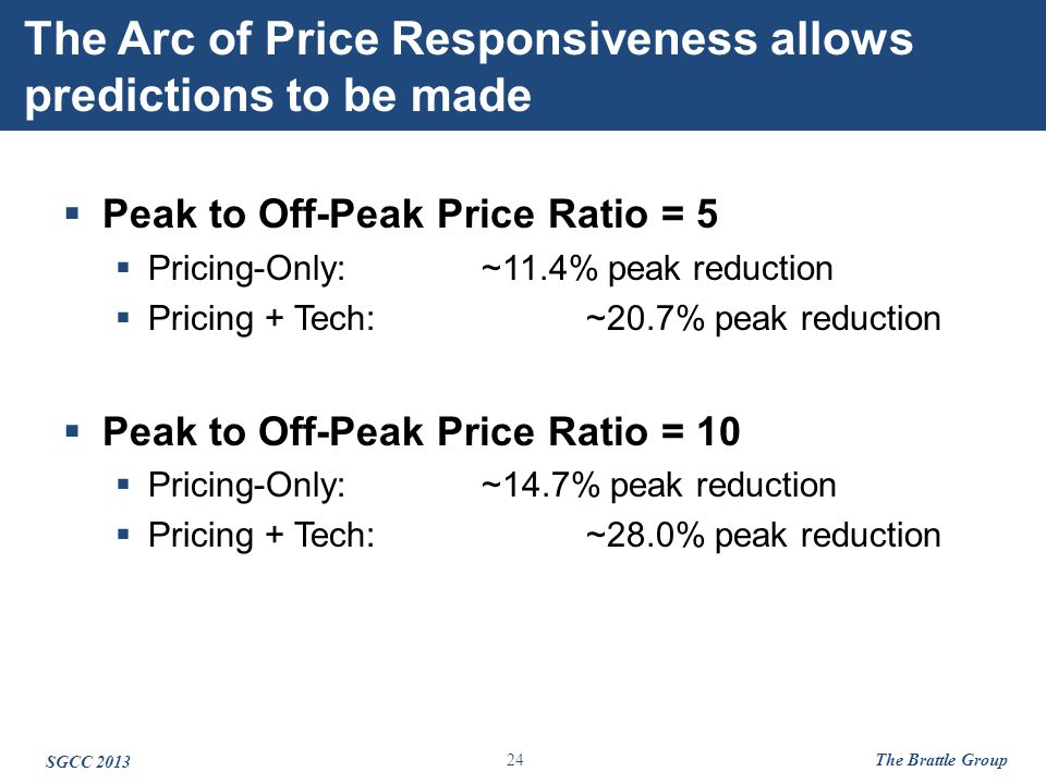 24 The Arc of Price Responsiveness allows predictions to be made  Peak to Off-Peak Price Ratio = 5  Pricing-Only:~11.4% peak reduction  Pricing + Tech:~20.7% peak reduction  Peak to Off-Peak Price Ratio = 10  Pricing-Only:~14.7% peak reduction  Pricing + Tech: ~28.0% peak reduction SGCC 2013 The Brattle Group