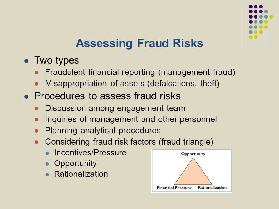 Assessing Fraud Risks Two types Fraudulent financial reporting (management fraud) Misappropriation of assets (defalcations, theft) Procedures to asses