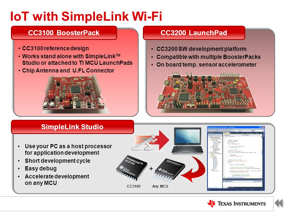 IoT with SimpleLink Wi-Fi CC3100 reference design Works stand alone with SimpleLink TM Studio or attached to TI MCU LaunchPads Chip Antenna and U.FL C