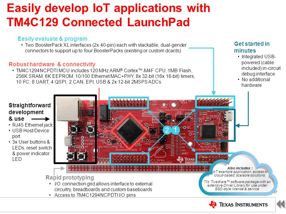 Easily develop IoT applications with TM4C129 Connected LaunchPad 37 Straightforward development & use RJ45 Ethernet jack USB Host/Device port 3x User