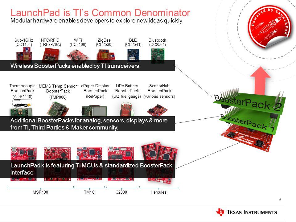 LaunchPad is TI's Common Denominator 6 MSP430TM4CC2000Hercules LaunchPad kits featuring TI MCUs & standardized BoosterPack interface Sub-1GHz NFC/RFID