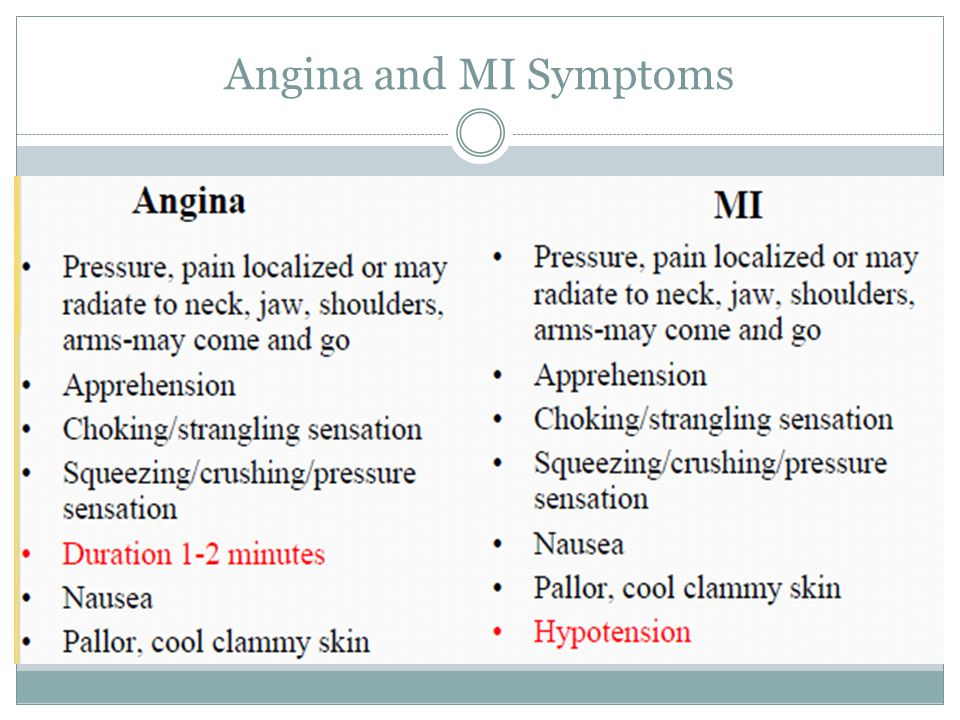 Angina and MI Symptoms