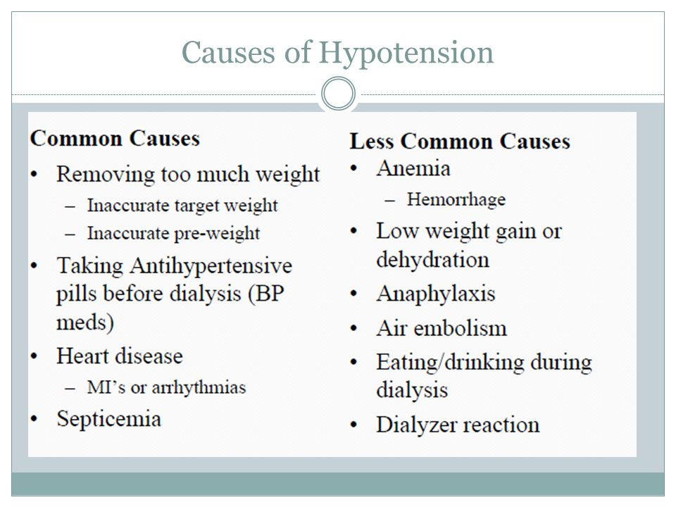 Causes of Hypotension