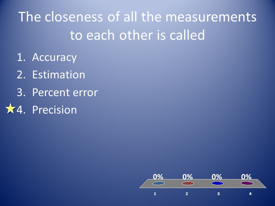 The closeness of all the measurements to each other is called 1.Accuracy 2.Estimation 3.Percent error 4.Precision
