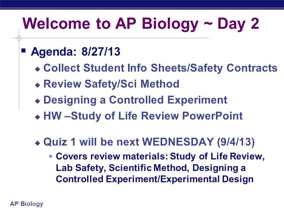 AP Biology Inverse Relationship