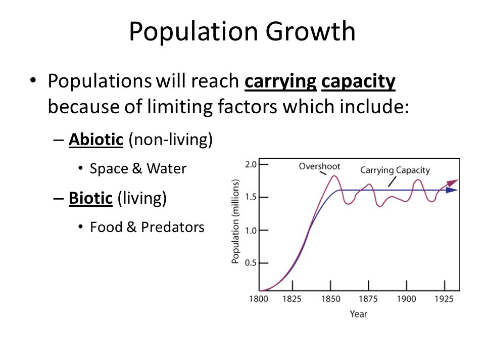 Population Growth Populations will reach carrying capacity because of limiting factors which include: – Abiotic (non-living) Space & Water – Biotic (living) Food & Predators