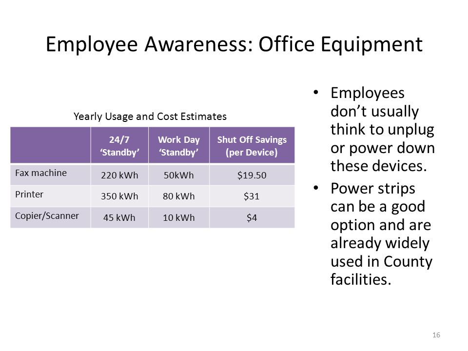 Employee Awareness: Office Equipment Employees don't usually think to unplug or power down these devices.