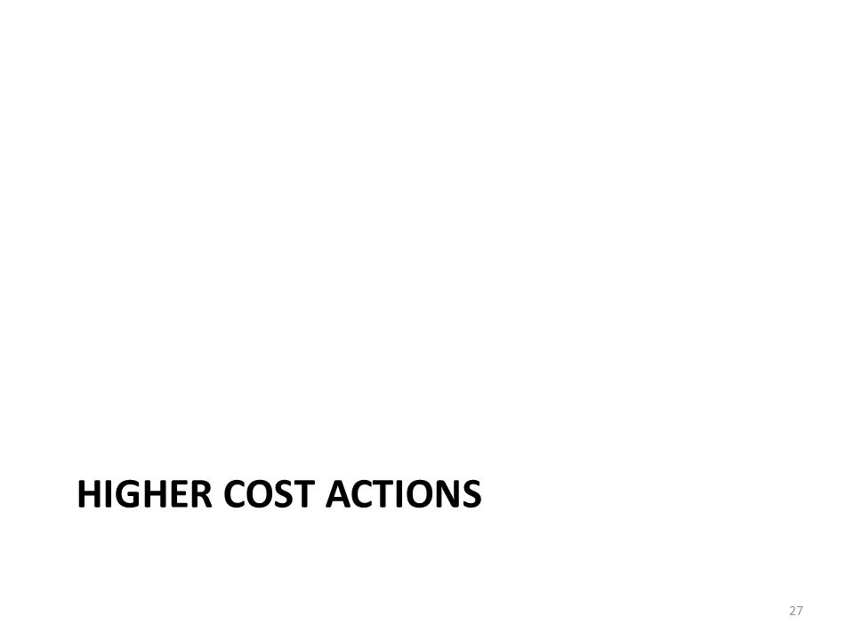 HIGHER COST ACTIONS 27