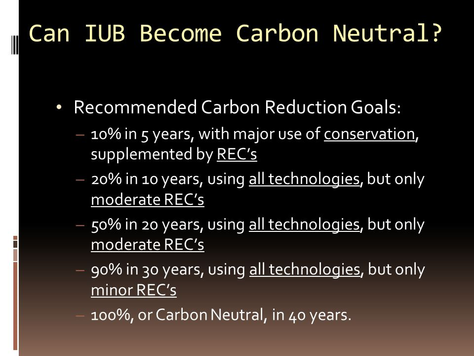 Can IUB Become Carbon Neutral.