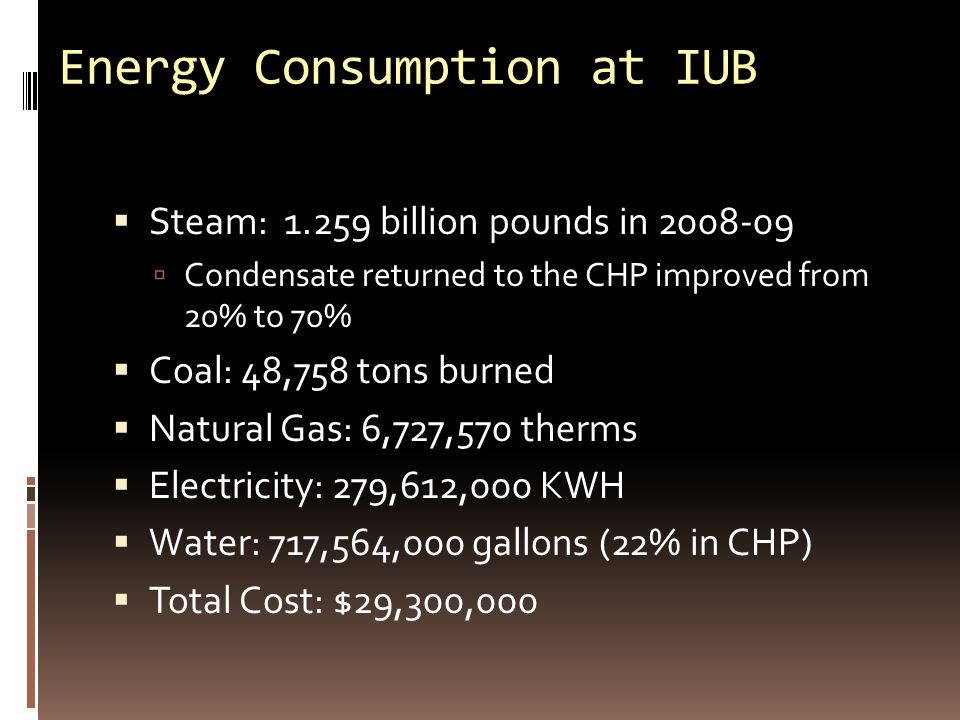 Energy Consumption at IUB  Steam: 1.259 billion pounds in 2008-09  Condensate returned to the CHP improved from 20% to 70%  Coal: 48,758 tons burned  Natural Gas: 6,727,570 therms  Electricity: 279,612,000 KWH  Water: 717,564,000 gallons (22% in CHP)  Total Cost: $29,300,000