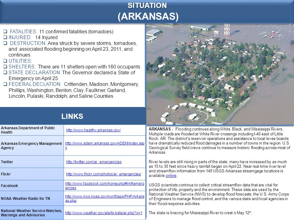 (ARKANSAS) SITUATION  FATALITIES: 11 confirmed fatalities (tornadoes)  INJURED: 14 Injured  DESTRUCTION: Area struck by severe storms, tornadoes, and associated flooding beginning on April 23, 2011, and continues.
