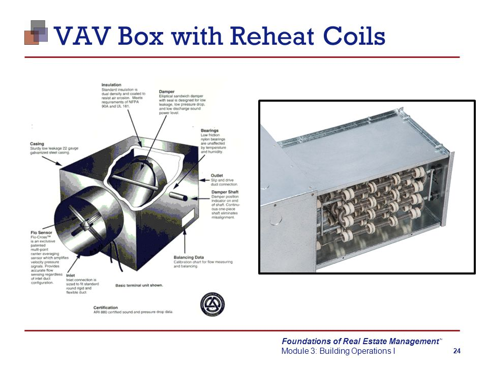 Foundations of Real Estate Management Module 3: Building Operations I TM 24 VAV Box with Reheat Coils