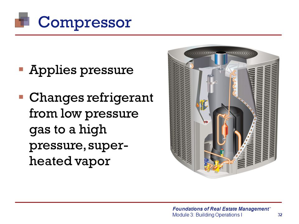 Foundations of Real Estate Management Module 3: Building Operations I TM 32 Compressor  Applies pressure  Changes refrigerant from low pressure gas to a high pressure, super- heated vapor
