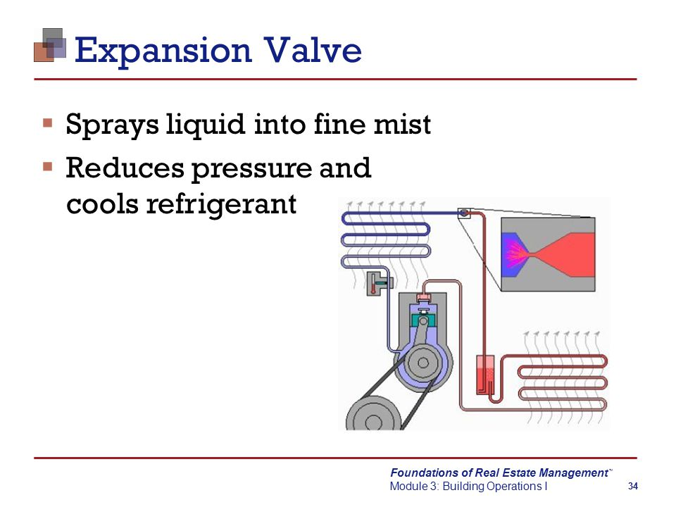 Foundations of Real Estate Management Module 3: Building Operations I TM 34 Expansion Valve  Sprays liquid into fine mist  Reduces pressure and cools refrigerant