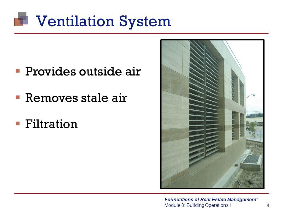 Foundations of Real Estate Management Module 3: Building Operations I TM 45 Rooftop Unit (RTU)
