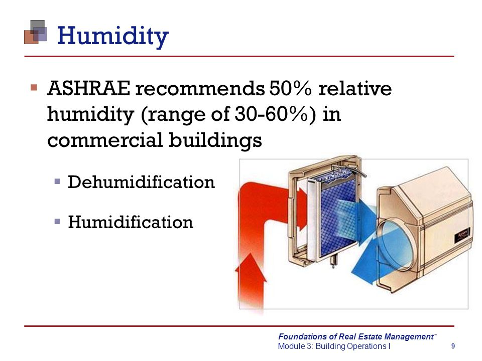 Foundations of Real Estate Management Module 3: Building Operations I TM 9 Humidity  ASHRAE recommends 50% relative humidity (range of 30-60%) in commercial buildings  Dehumidification  Humidification