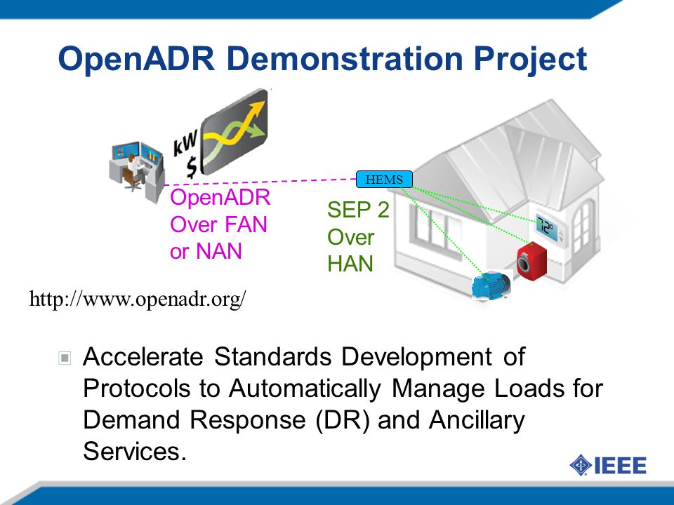 OpenADR Demonstration Project Accelerate Standards Development of Protocols to Automatically Manage Loads for Demand Response (DR) and Ancillary Servi