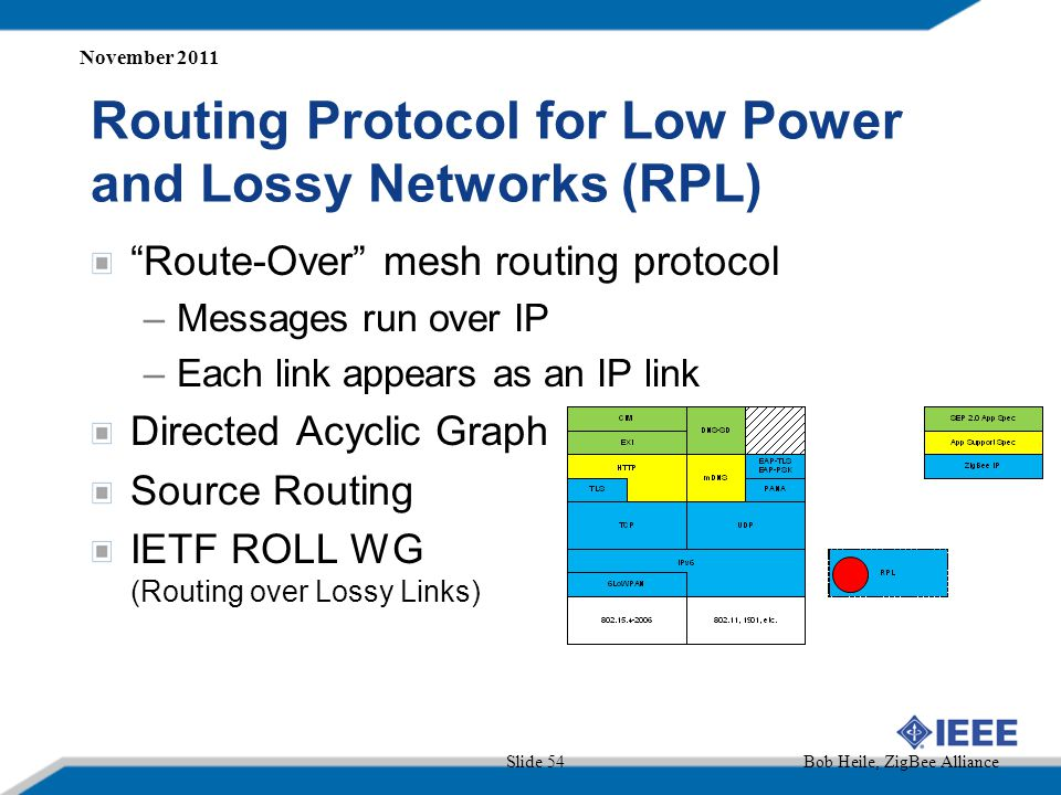 "Routing Protocol for Low Power and Lossy Networks (RPL) ""Route-Over"" mesh routing protocol –Messages run over IP –Each link appears as an IP link Dire"