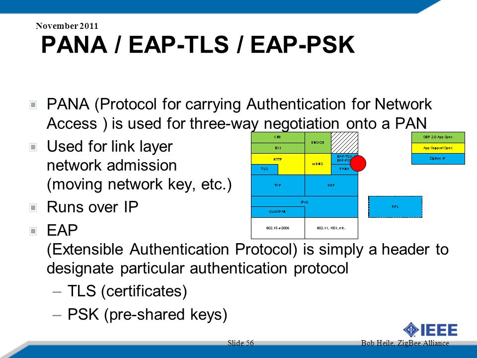 PANA / EAP-TLS / EAP-PSK PANA (Protocol for carrying Authentication for Network Access ) is used for three-way negotiation onto a PAN Used for link la