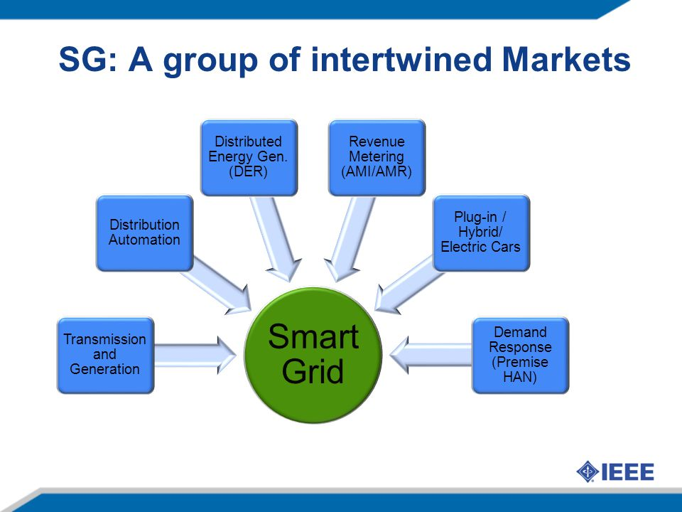 ETSI Machine-to-Machine –Internet of Things –Key strategic direction for ETSI –Leverage vast mobile network experience –Generic architecture for services –Smart Metering / Smart Grid use cases –TC M2M focus for ETSI responses to EC Mandates on Smart Metering and Smart Grid