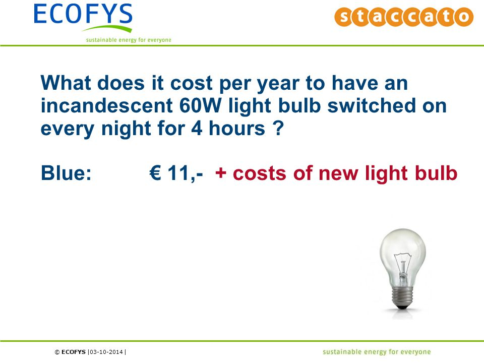 © ECOFYS | | What does it cost per year to have an incandescent 60W light bulb switched on every night for 4 hours ? Blue:€ 11,- + costs of new light