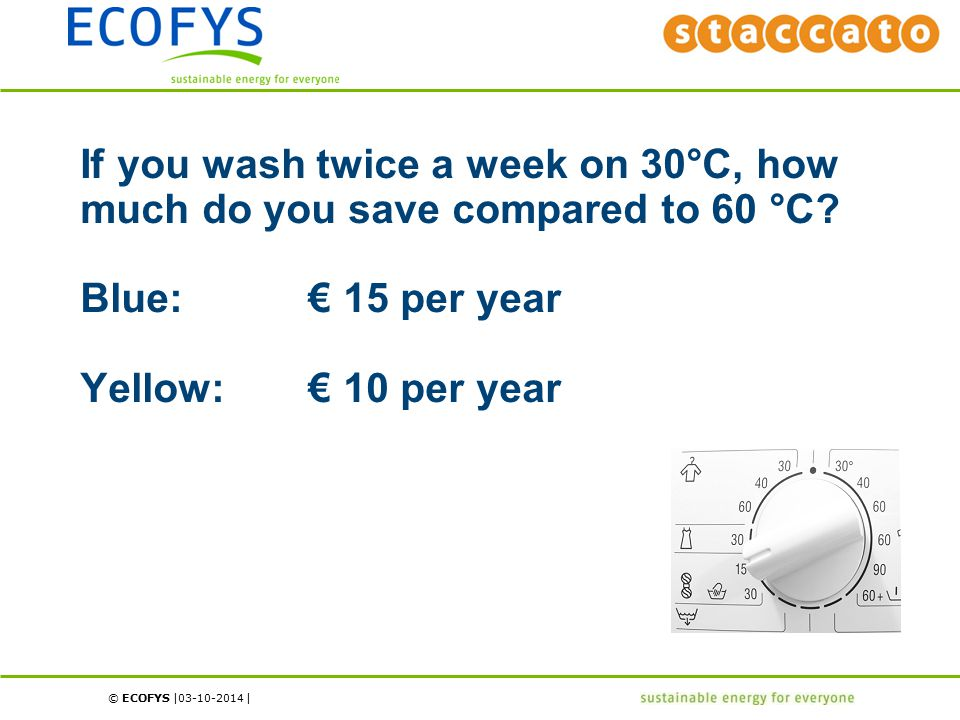 © ECOFYS | | If you wash twice a week on 30°C, how much do you save compared to 60 °C.