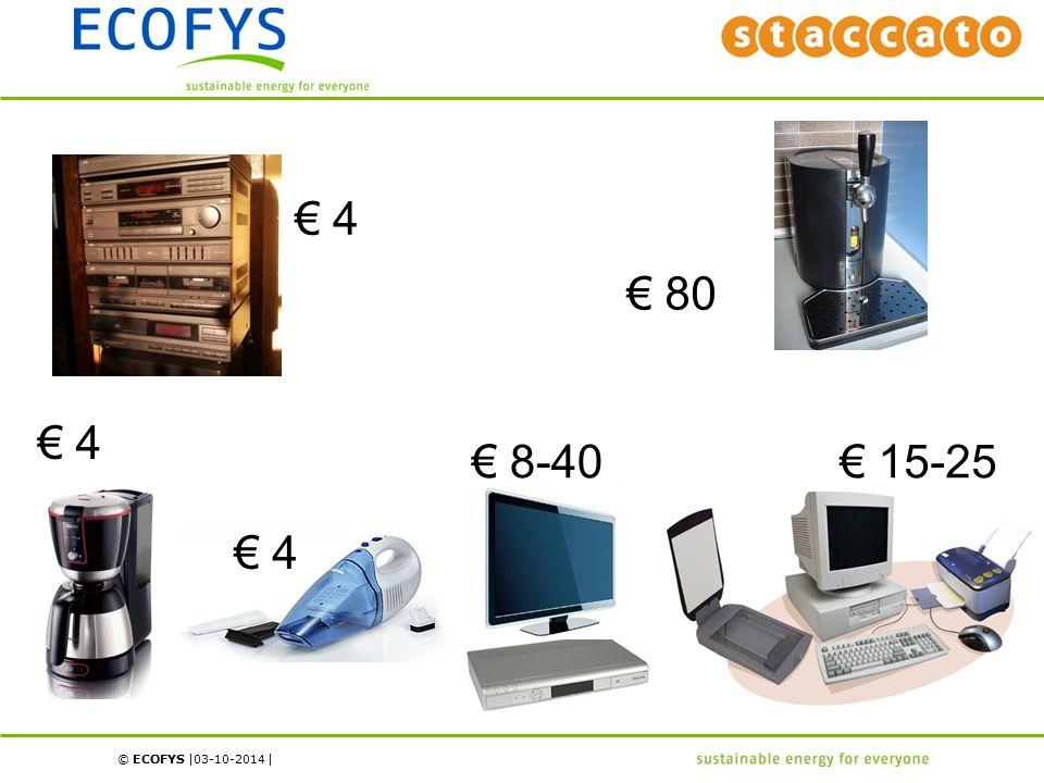 © ECOFYS | | 03-10-2014 € 4€ 4 € 8-40€ 15-25 € 4€ 4 5 minutes € 80 € 4 € 4