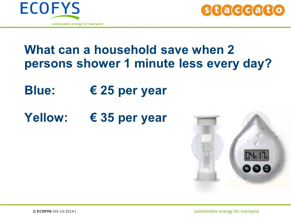 © ECOFYS | | What can a household save when 2 persons shower 1 minute less every day.