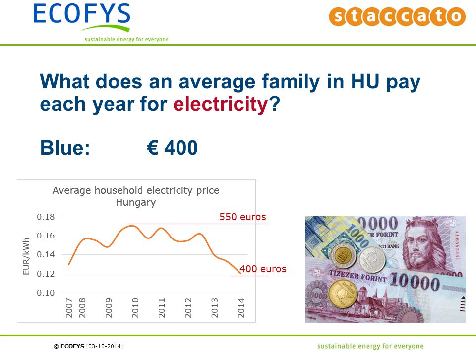 © ECOFYS | | What does an average family in HU pay each year for electricity? Blue:€ 400 03-10-2014 550 euros 400 euros