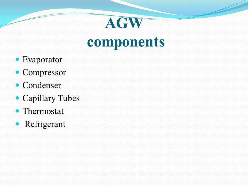 AGW components Evaporator Compressor Condenser Capillary Tubes Thermostat Refrigerant