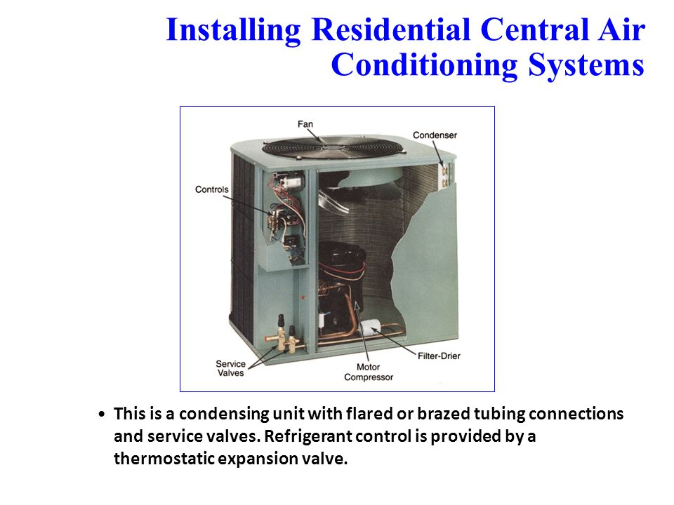 Installing Residential Central Air Conditioning Systems 24.11 This is a condensing unit with flared or brazed tubing connections and service valves.