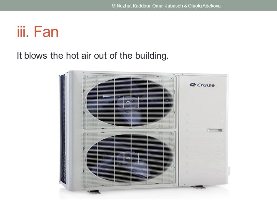 iii. Fan It blows the hot air out of the building. M.Nezhat Kaddour, Omar Jabaseh & Olaolu Adekoya