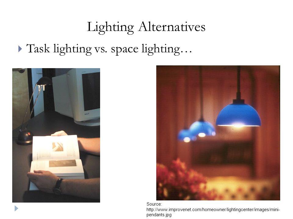 Lighting Alternatives  Task lighting vs.