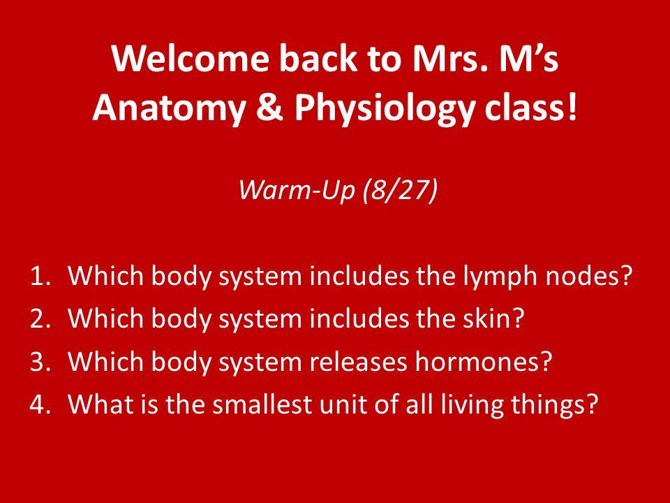 © 2015 Pearson Education, Inc.Figure 1.2g The body's organ systems.