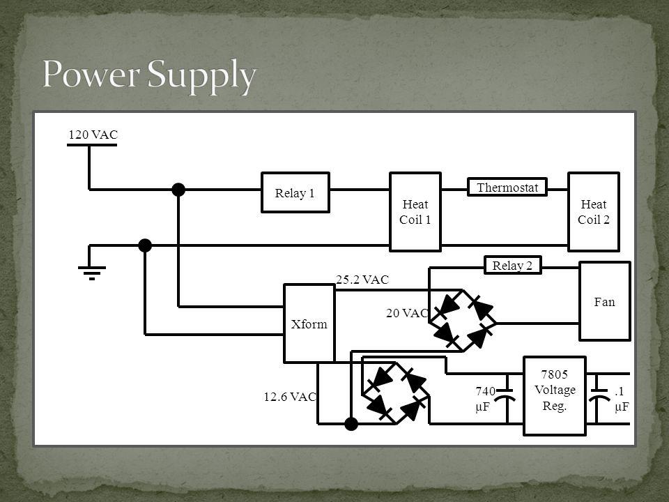 Heat Coil 1 Heat Coil 2 Relay 1 Thermostat Xform 120 VAC 12.6 VAC 25.2 VAC 20 VAC Relay 2 Fan 7805 Voltage Reg.