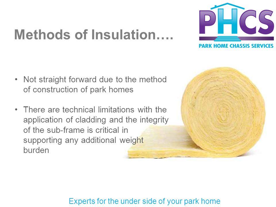 Methods of Insulation….