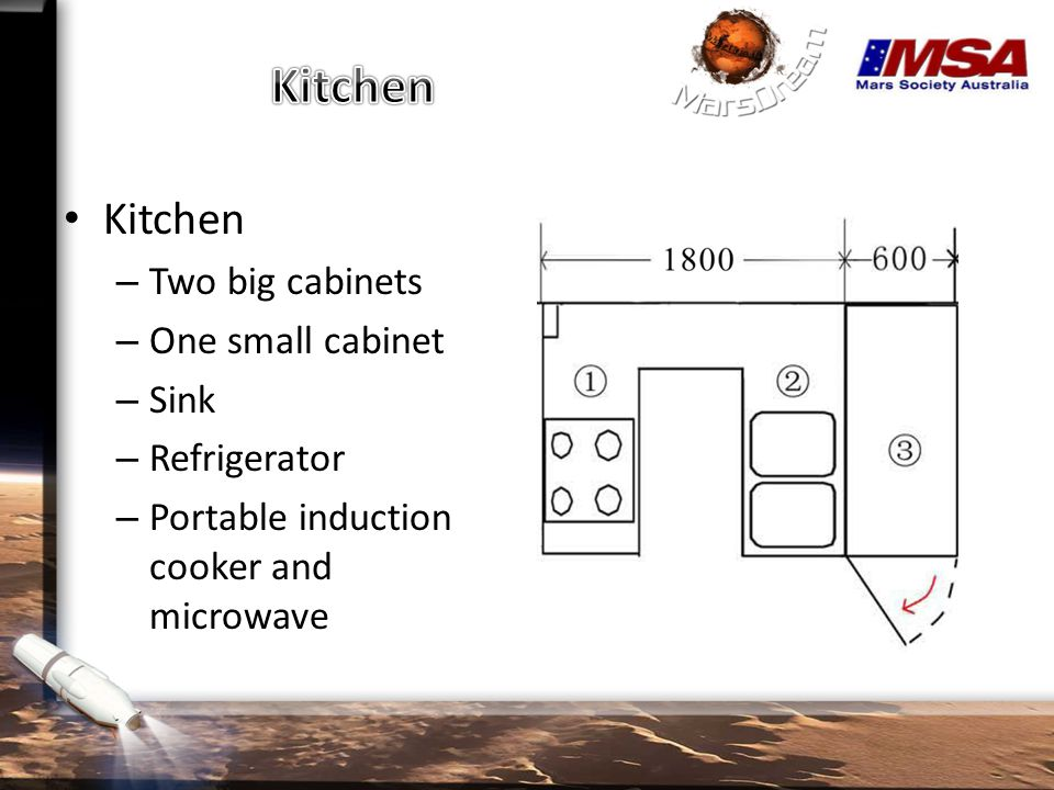 Kitchen – Two big cabinets – One small cabinet – Sink – Refrigerator – Portable induction cooker and microwave