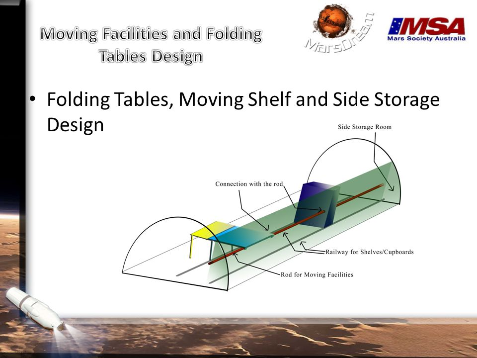 Folding Tables, Moving Shelf and Side Storage Design