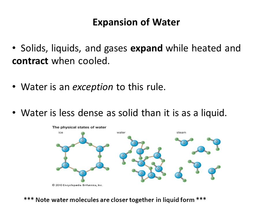 Expansion of Water Solids, liquids, and gases expand while heated and contract when cooled.