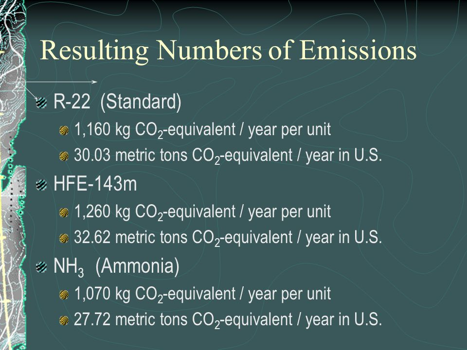 Resulting Numbers of Emissions R-22 (Standard) 1,160 kg CO 2 -equivalent / year per unit 30.03 metric tons CO 2 -equivalent / year in U.S. HFE-143m 1,