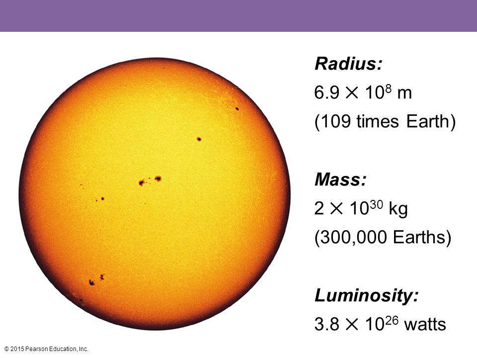 Radius: 6.9 ✕ 10 8 m (109 times Earth) Mass: 2 ✕ 10 30 kg (300,000 Earths) Luminosity: 3.8 ✕ 10 26 watts © 2015 Pearson Education, Inc.