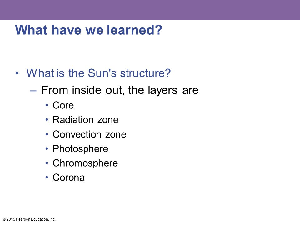 What have we learned? What is the Sun's structure? –From inside out, the layers are Core Radiation zone Convection zone Photosphere Chromosphere Coron