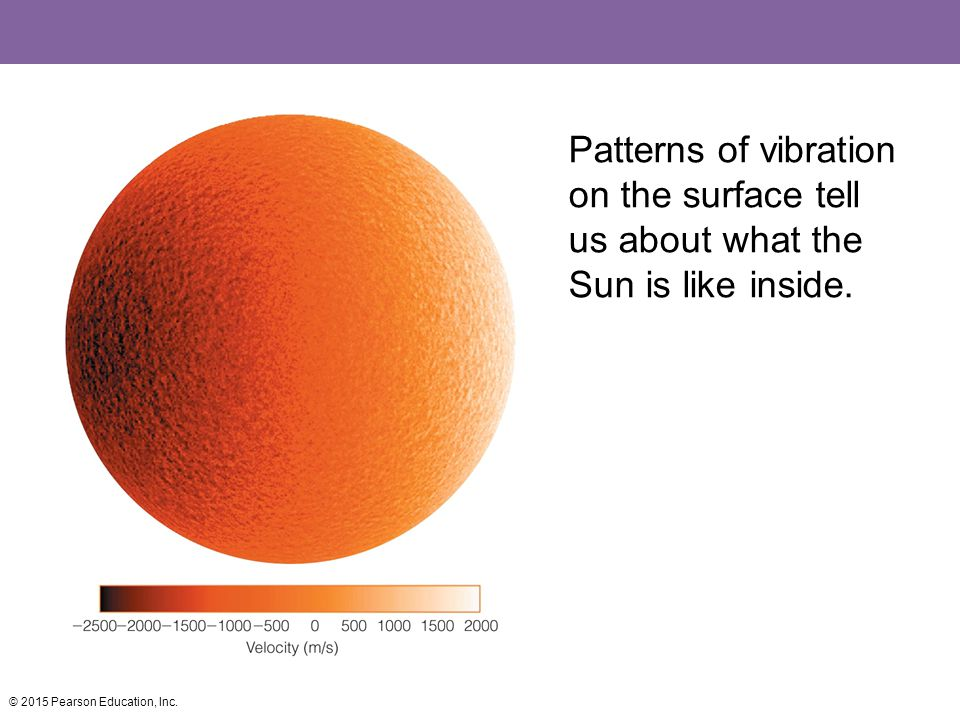Patterns of vibration on the surface tell us about what the Sun is like inside. © 2015 Pearson Education, Inc.